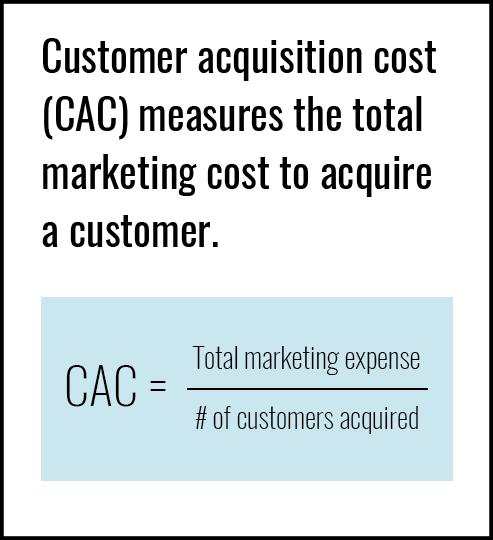- CAC Definition - D2C brands are driving up customer acquisition costs – and it's time to course-correct